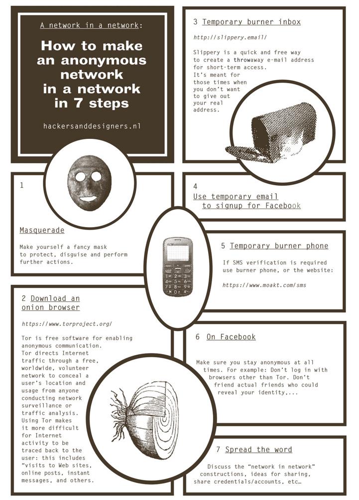 AnonomousNetwork.jpg